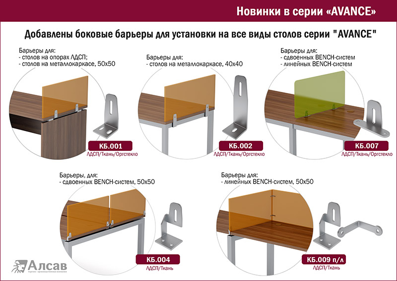 Новинки AVANCE 2018. Офисные перегородки производитель.