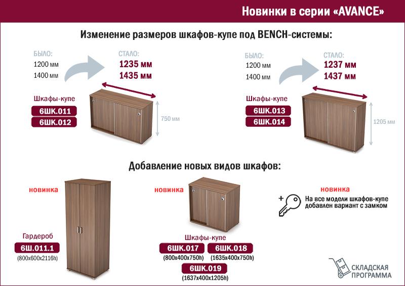 Новинки AVANCE 2018. Шкафы-купе производитель.