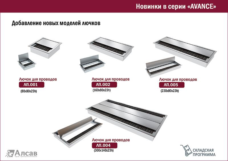 Новинки AVANCE 2018. Лючки для проводов производитель.